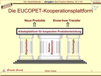 EUCOPET Cooperation Model